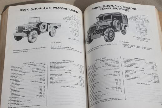 1940s Us Army Vehicles Technical Manual Tm9 2800 W Specs