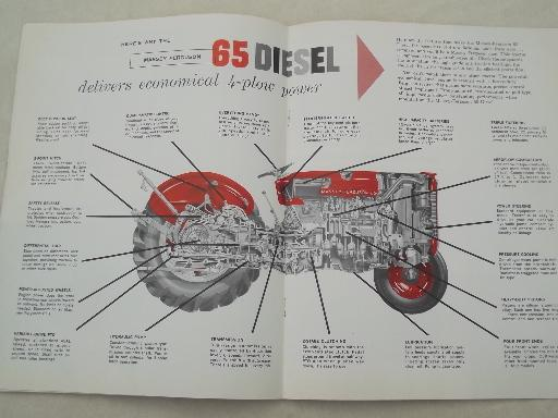 60s massey ferguson 65 diesel tractor advertising leaflet specs rh laurelleaffarm com massey ferguson model 65 specifications massey ferguson 65 manual pdf