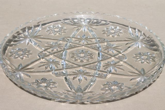 Anchor Hocking Pressed Glass Patterns