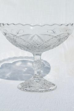 EAPG antique pressed pattern glass compote fruit bowl, Bryce Anona twin teardrops
