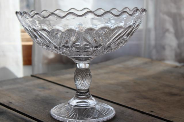 EAPG antique valentine heart pattern glass comport bowl, 1890s Bryce Higbee