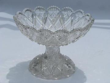 EAPG vintage pressed glass comport, fan pattern antique pedestal dish