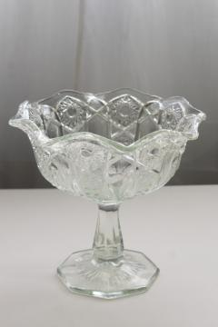 McKee Quintec sunburst pattern crystal clear pressed glass compote, early 1900s vintage