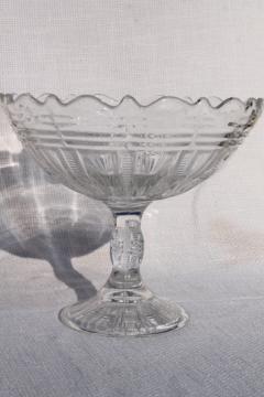 antique vintage pressed pattern glass compote, zipper cross EAPG fruit pedestal bowl