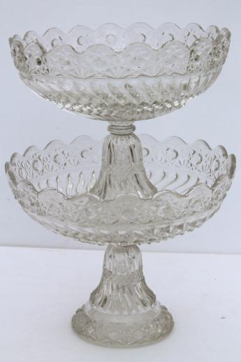 vintage pressed glass pedestal holder