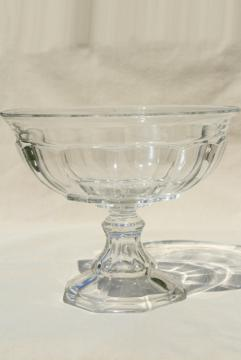 large heavy glass compote bowl, antique vintage colonial panel pattern pressed glass