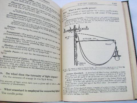 Old Hawkins Illustrated Electrical Guidebook Telegraph