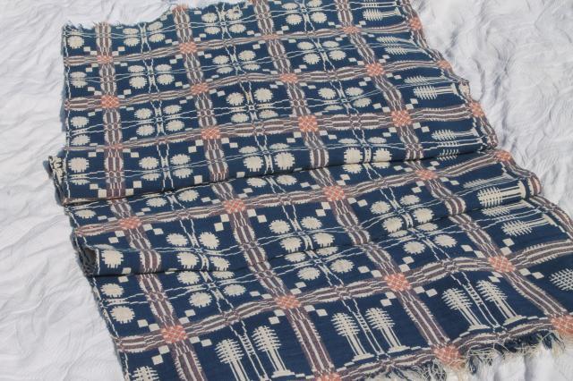 Old Antique Hand Woven Coverlet Fragment, Primitive Indigo Blue Wool U0026  Linen Fabric