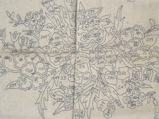 vintage American Thread hooked rug canvas, center floral bouquet design